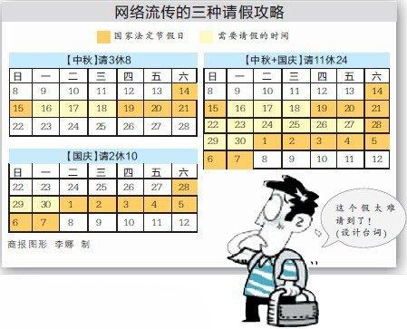 网传三种请假攻略 中秋国庆拼假24天能请到吗?