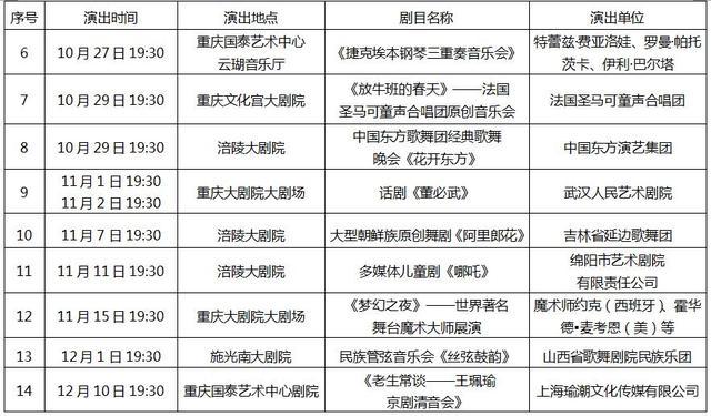 """第六届重庆演出季 27台优秀剧目""""好戏连台"""""""