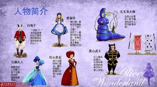 加拿大多媒体音乐剧《爱丽丝梦游仙境》来渝