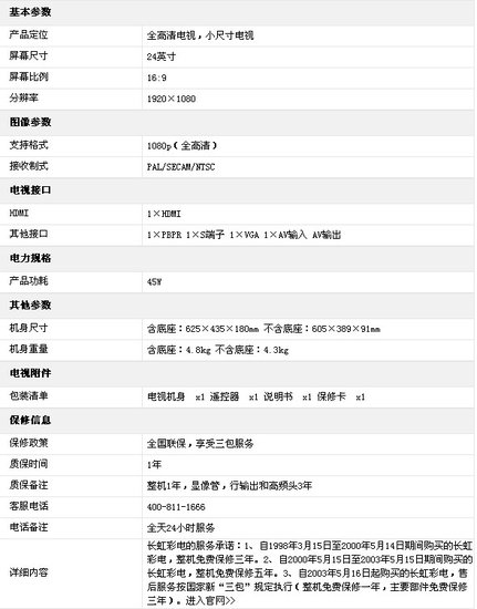 长虹 LT24720F