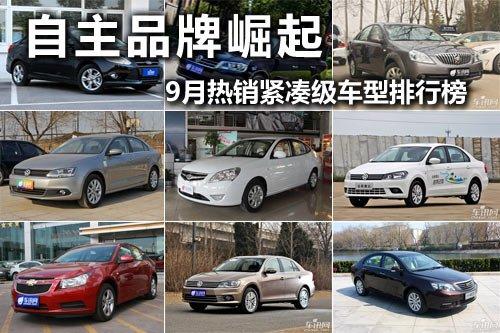 9月热销紧凑级车型排行榜 自主品牌崛起
