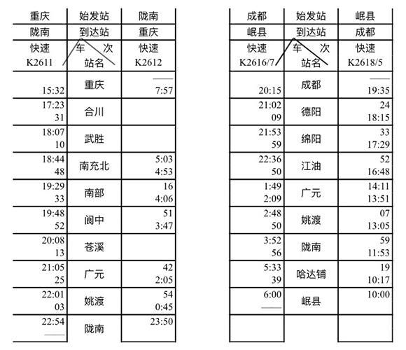兰渝铁路长线客车时刻表. 成都铁路局供图 华龙网发-明年重庆将开行高清图片