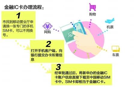 """3月20日起市民可在POS机上""""刷""""手机买单"""
