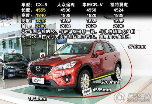 2013款 马自达CX-5 2.0L AT i-stop四驱精英型