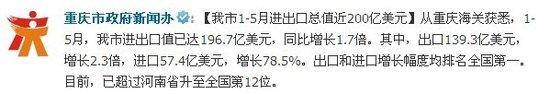 重庆前5月进出口总值近200亿美元 增幅全国第一