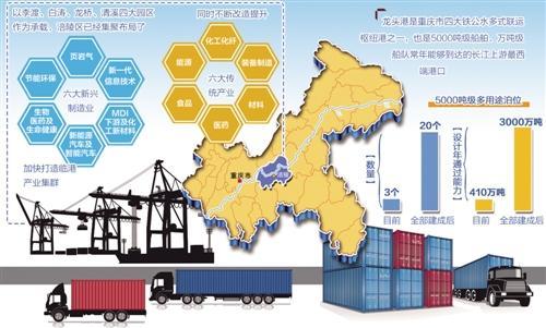 涪陵:临港经济风生水起