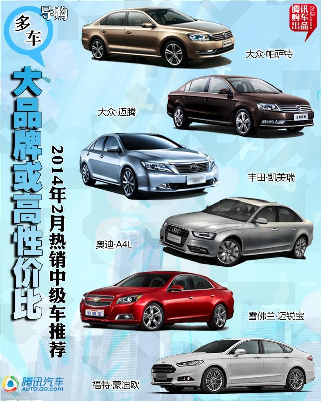 2月份热销中级车推荐 大品牌或高性价比
