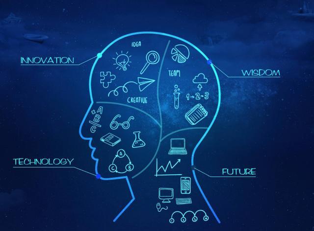 接班神经网络的新技术 是用来烤地瓜的?