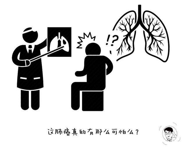 为何肺癌从发现到死亡仅几个月?