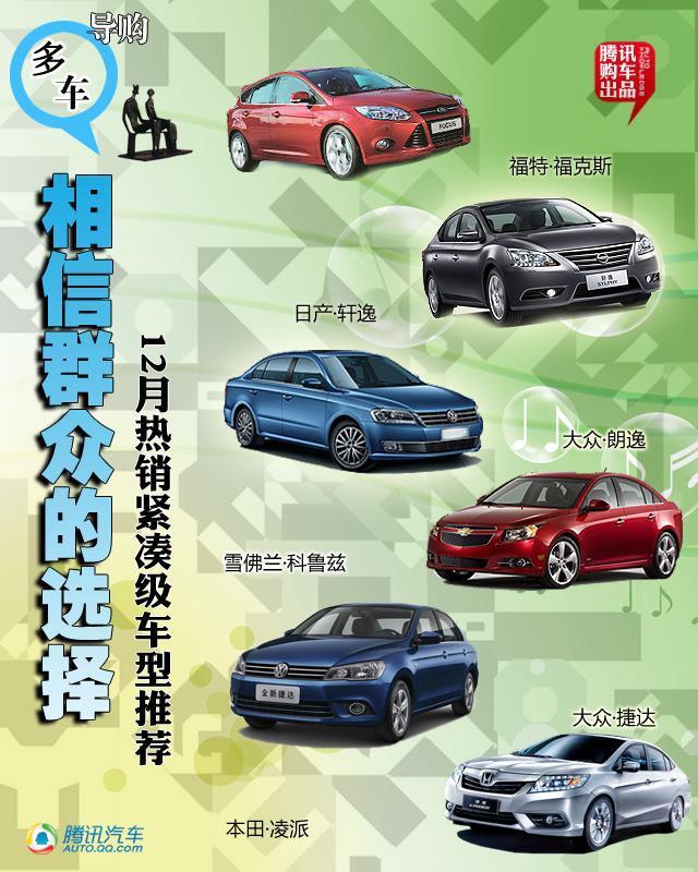 相信群众的选择 12月热销紧凑级车型推荐