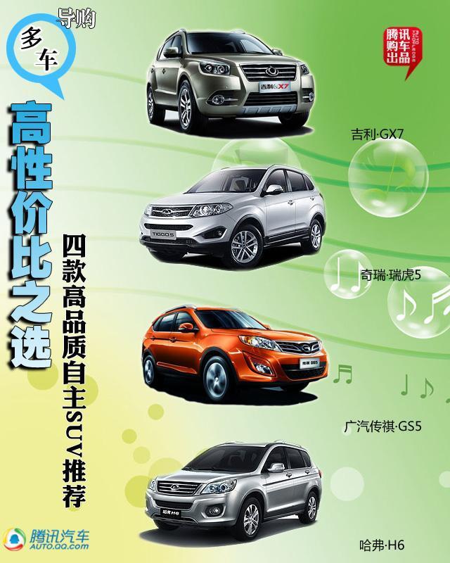 四款高品质自主SUV推荐 高性价比之选