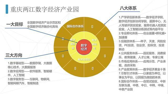 两江新区构筑数字经济生态圈 大数据服务实体经济