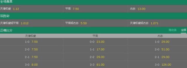 赔率:权健赢球概率8成 上港有望从日本带回1分