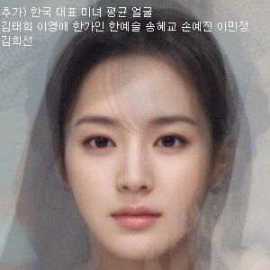韩国女子组合平均脸型照出炉