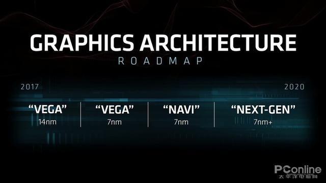 什么情况?AMD要和SONY一起研发新显卡