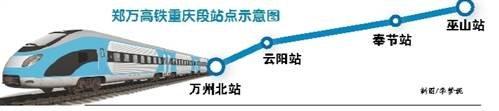 郑万高铁2022年底建成通车