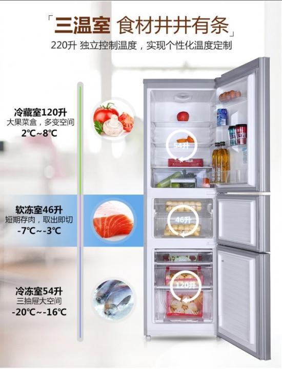 小户型想换冰箱?这三款随便挑放心用