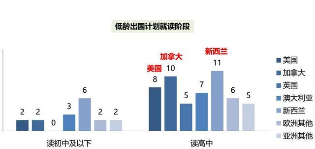 《2017中国留学白皮书》出炉 大数据解析留学趋势
