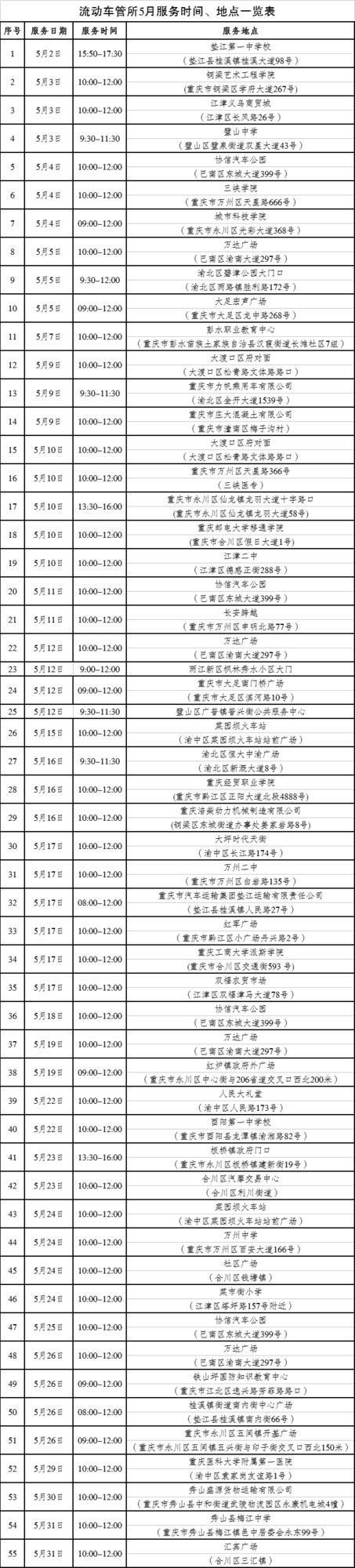 重庆流动车管所5月将组织55场车驾管上门服务