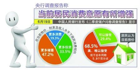 房企购房者死磕 重庆居民5月份存了97亿进银行