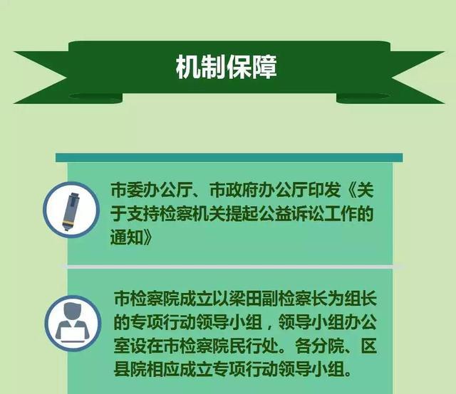 """一图读懂:""""保护长江母亲河"""" 重庆检察在行动"""
