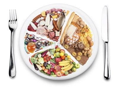 吃四种食物堪比慢性自杀