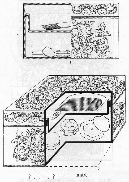 偃师杏园唐李景由墓银箔平脱方漆盒内部结构示意图(《偃师杏园唐墓》)