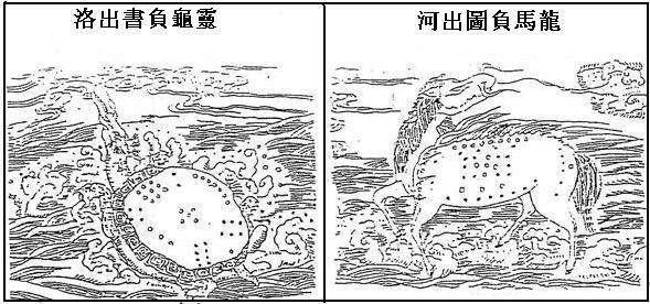 龙马负图出河 灵龟负书出洛-预言奇书 推背图 真的准吗