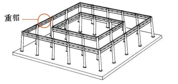 """传统建筑史观点认为,七朱八白源自唐代建筑的""""重楣""""(即双重阑额)结构"""