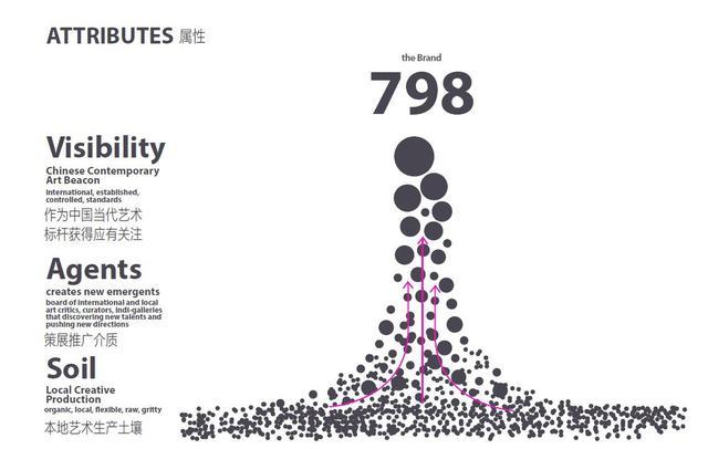 2014北京国际设计周荷兰板块启动:用设计改变雾霾