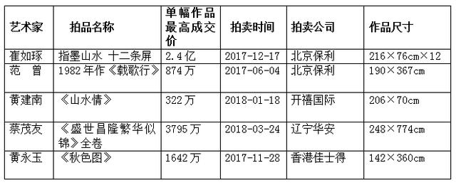 2018年第二届华人水墨艺术榜发布