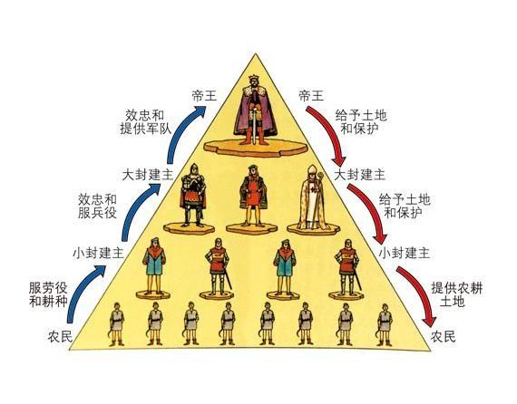 吴思:官僚帝国为何比封建王国更难转型?