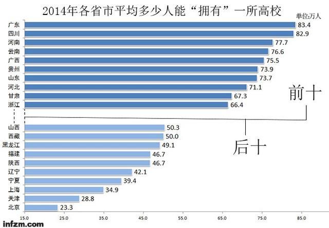 中国人口数量变化图_上海市人口数量