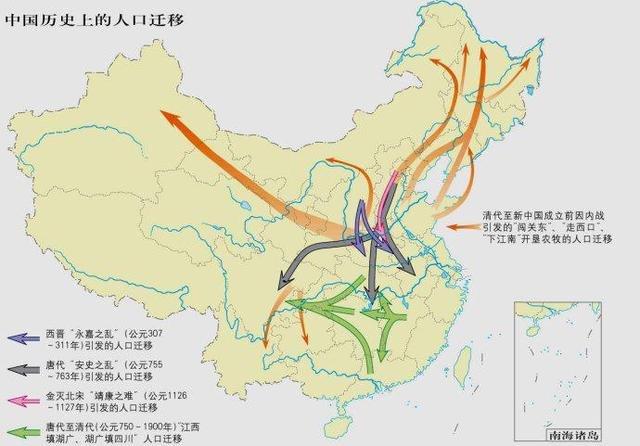中国历史上的人口迁徙(图片源于网络)