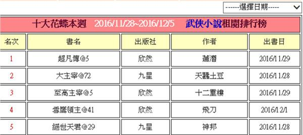 中国网文的海外读者:北美、东南亚、日韩约各占三成