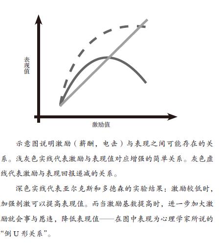 非理性的积极力量:理解非理性之后,做出理性的决策
