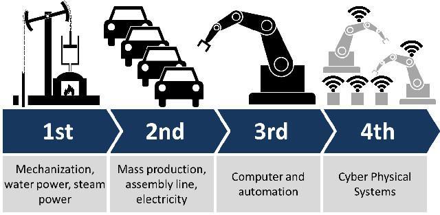 """面对第四次科技革命,中国能不能""""弯道超车"""""""