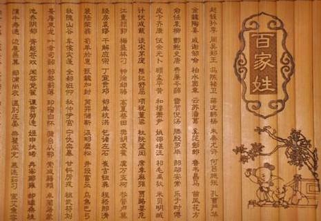 姓氏起源:古人如何取名字?