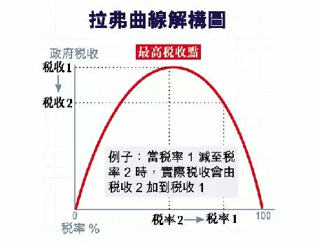 吴思:为何欧洲没法实现大一统,中国就能呢?
