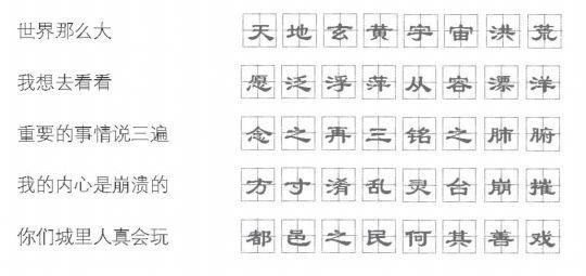 资料图:文言版网络流行语