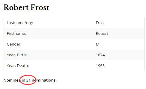 谁再说获诺贝尔文学奖提名,你就可以呵呵了