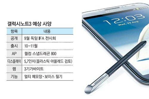 传三星Note 3将推迷你版本 或有三种屏幕尺寸