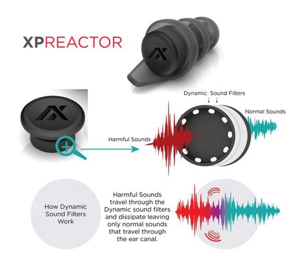 豆丁大小的模块化耳塞超方便 环境音量随心调节