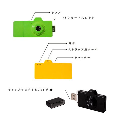 间谍专用?超迷你MicroSD卡数码相机