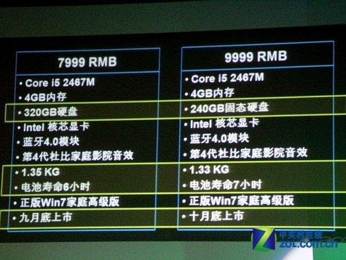 宏碁Aspire S3本美国市场下月上市(图)