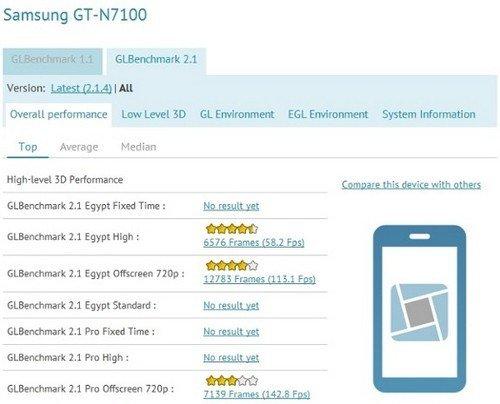 720p+四核CPU Galaxy Note 2参数曝光