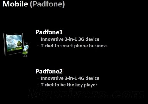 华硕将联合谷歌推出Nexus平板 199美元