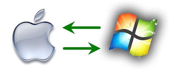 OS X与Windows 7之间如何进行文件共享?