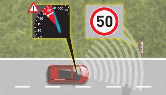 福特智能限速技术 识别限速标志自动减速