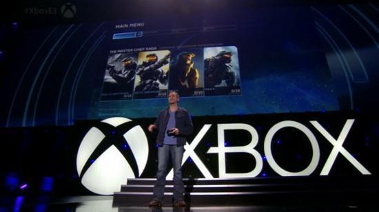 E3 2014总结:三大游戏主机厂商谁赢了?